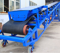 The layout and development prospect of mobile belt conveyor